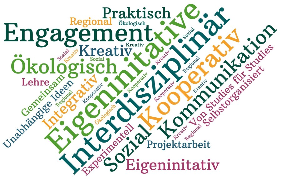 wordcloud(3)