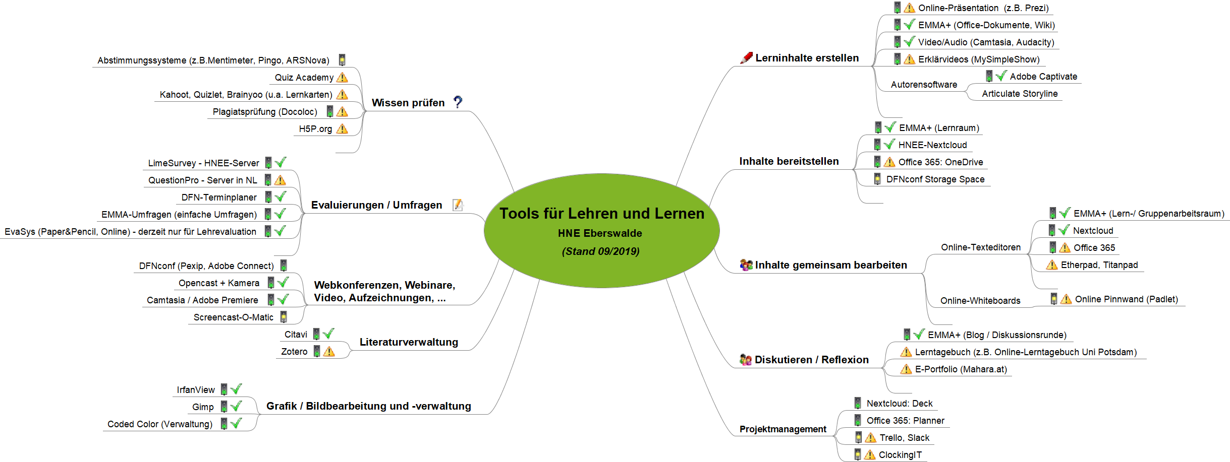 Lehrmethoden  Tools_v6